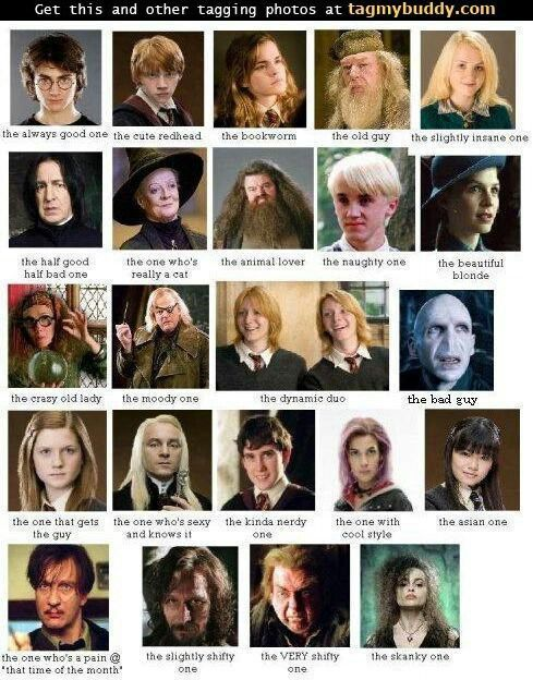 harry potter sorting hat quiz